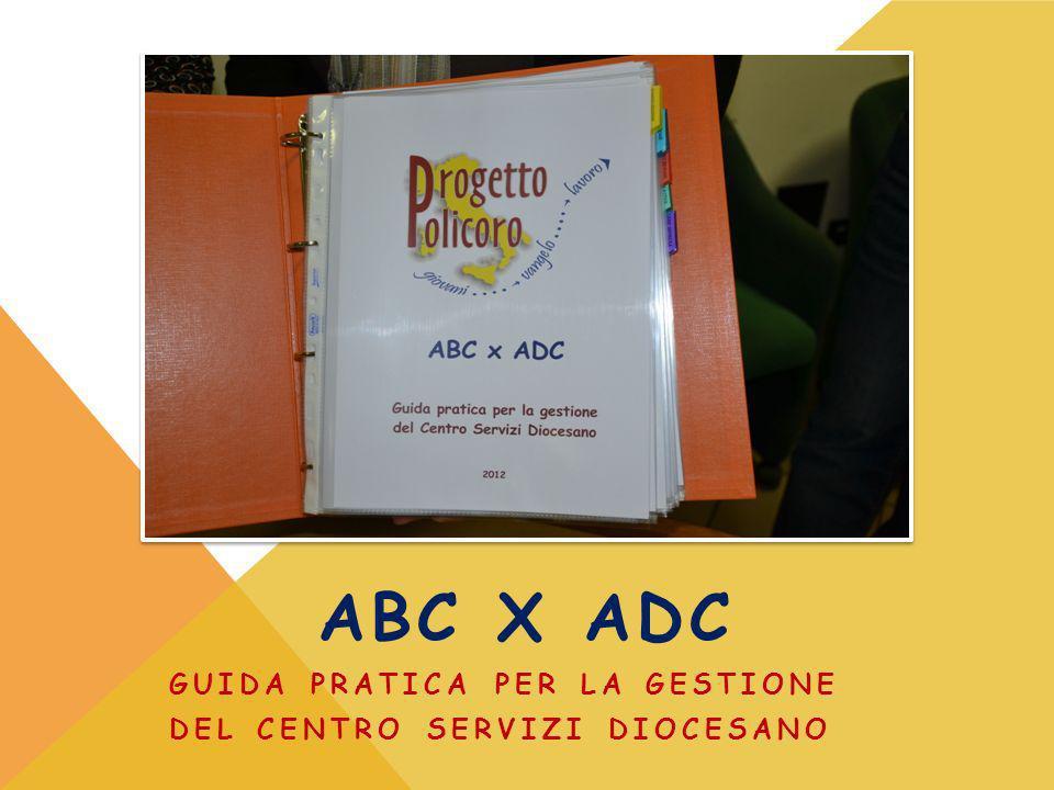 ABC X ADC GUIDA PRATICA PER LA GESTIONE DEL CENTRO SERVIZI DIOCESANO ABC x ADC