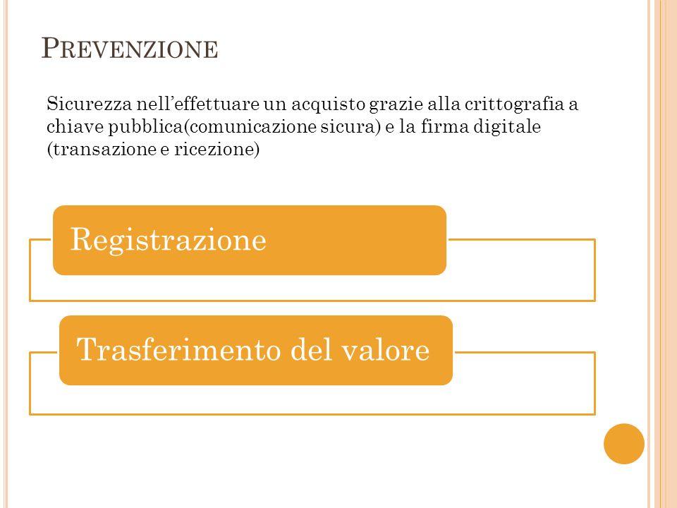 P REVENZIONE Sicurezza nelleffettuare un acquisto grazie alla crittografia a chiave pubblica(comunicazione sicura) e la firma digitale (transazione e ricezione) Registrazione Trasferimento del valore RegistrazioneTrasferimento del valore