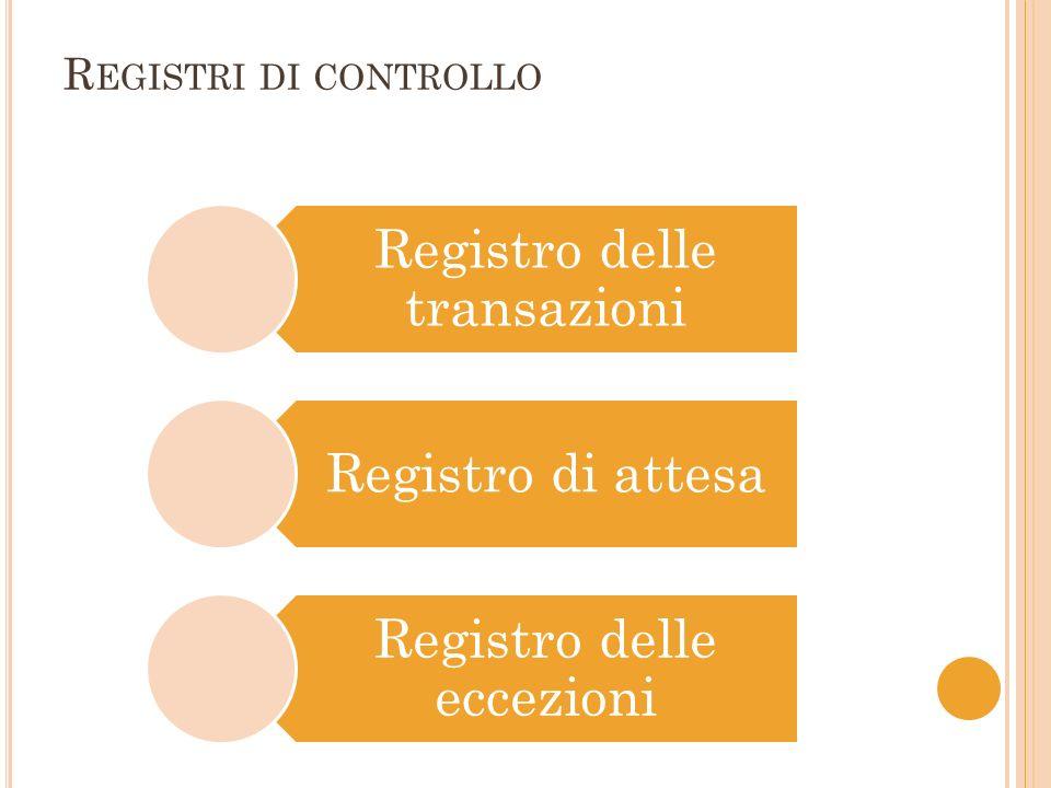 R EGISTRI DI CONTROLLO Registro delle transazioni Registro di attesa Registro delle eccezioni