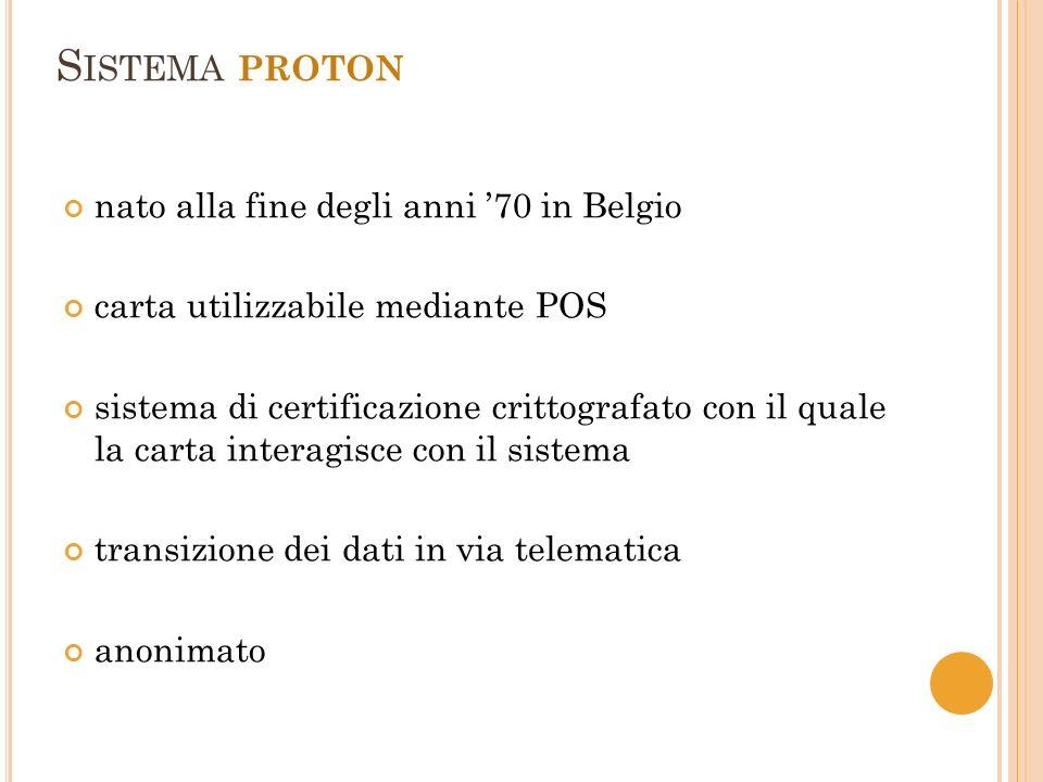 S ISTEMA PROTON nato alla fine degli anni 70 in Belgio carta utilizzabile mediante POS sistema di certificazione crittografato con il quale la carta interagisce con il sistema transizione dei dati in via telematica anonimato