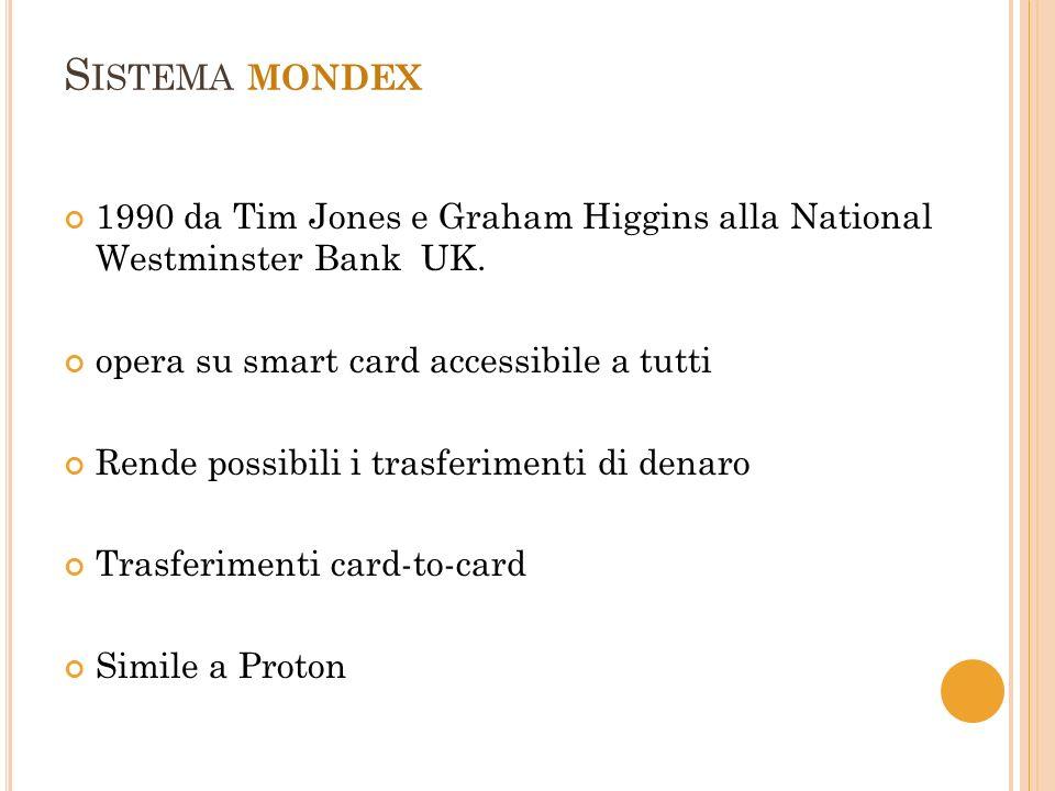 S ISTEMA MONDEX 1990 da Tim Jones e Graham Higgins alla National Westminster Bank UK. opera su smart card accessibile a tutti Rende possibili i trasfe