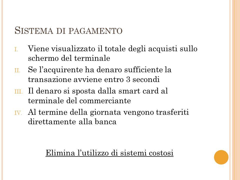 S ISTEMA DI PAGAMENTO I.
