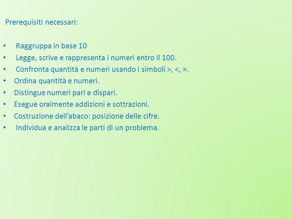 Prerequisiti necessari: Raggruppa in base 10 Legge, scrive e rappresenta i numeri entro il 100. Confronta quantità e numeri usando i simboli >, <, =.