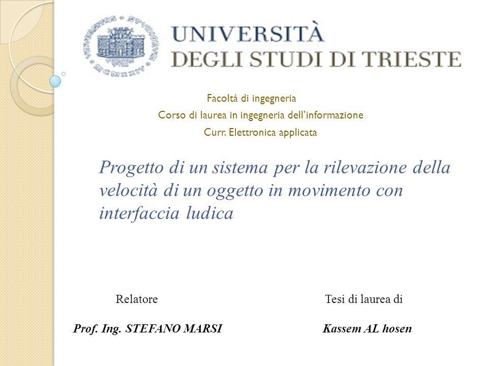 Facoltà di ingegneria Corso di laurea in ingegneria dellinformazione Curr. Elettronica applicata Relatore Tesi di laurea di Prof. Ing. STEFANO MARSI K