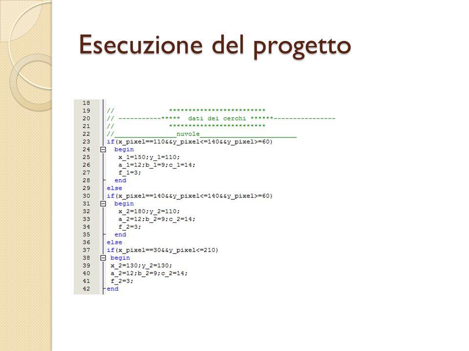 Esecuzione del progetto