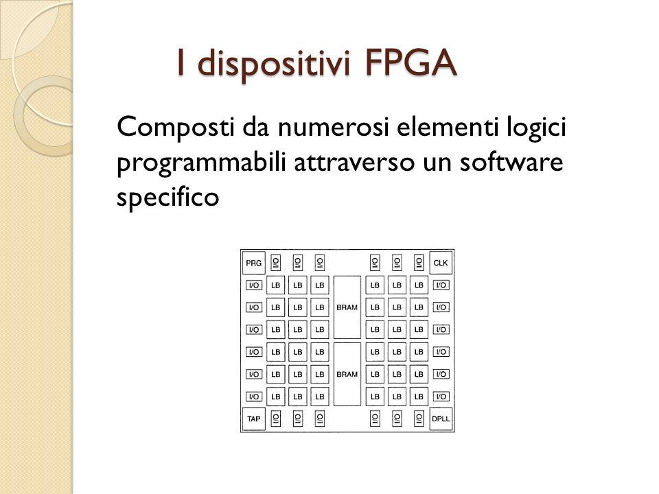 Conclusione Il progetto è stato eseguito in modo corretto La progettazione in questi dispositivi deve essere programmata in modo da risparmiare più possibile gli elementi logici nella scheda