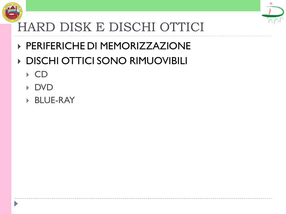 HARD DISK E DISCHI OTTICI PERIFERICHE DI MEMORIZZAZIONE DISCHI OTTICI SONO RIMUOVIBILI CD DVD BLUE-RAY