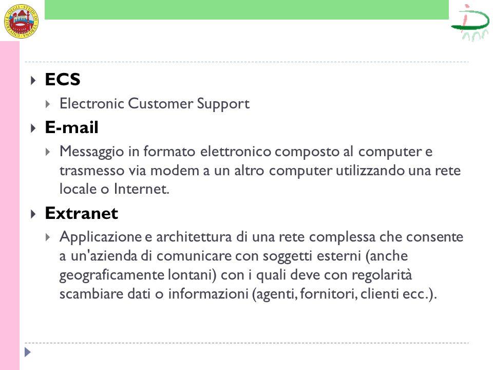 ECS Electronic Customer Support E-mail Messaggio in formato elettronico composto al computer e trasmesso via modem a un altro computer utilizzando una