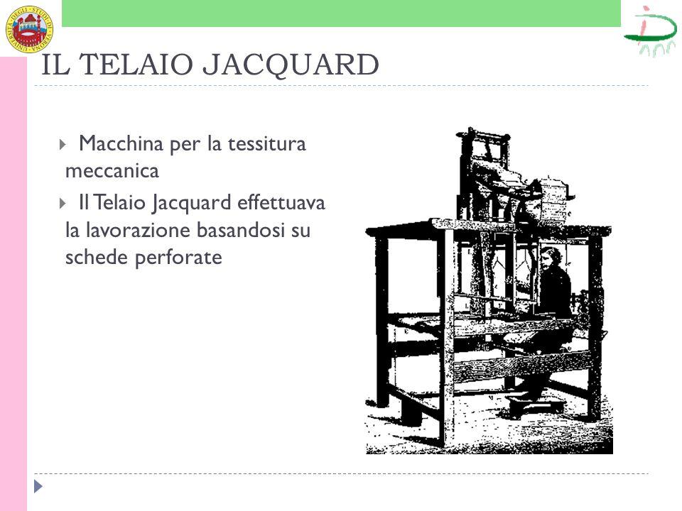 IL TELAIO JACQUARD Macchina per la tessitura meccanica Il Telaio Jacquard effettuava la lavorazione basandosi su schede perforate