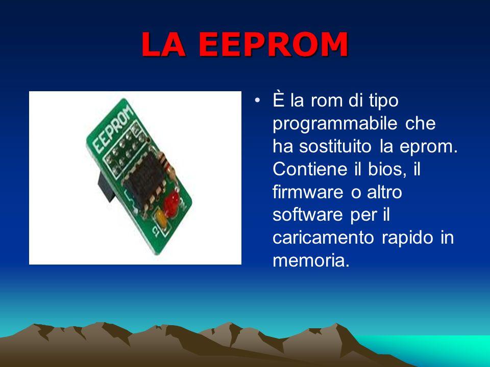LA EEPROM È la rom di tipo programmabile che ha sostituito la eprom. Contiene il bios, il firmware o altro software per il caricamento rapido in memor