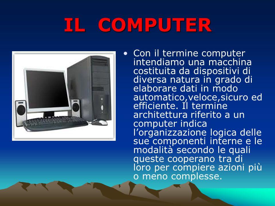 IL COMPUTER Con il termine computer intendiamo una macchina costituita da dispositivi di diversa natura in grado di elaborare dati in modo automatico,