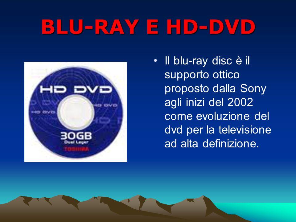 BLU-RAY E HD-DVD Il blu-ray disc è il supporto ottico proposto dalla Sony agli inizi del 2002 come evoluzione del dvd per la televisione ad alta defin