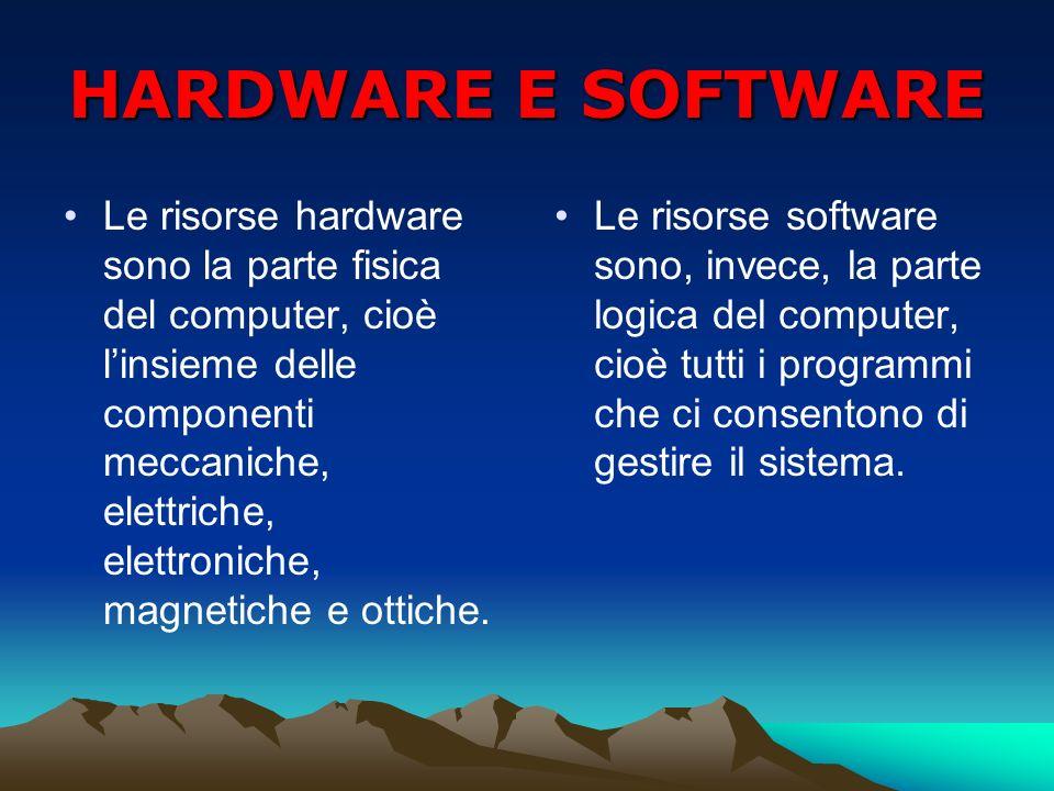 HARDWARE E SOFTWARE Le risorse hardware sono la parte fisica del computer, cioè linsieme delle componenti meccaniche, elettriche, elettroniche, magnet