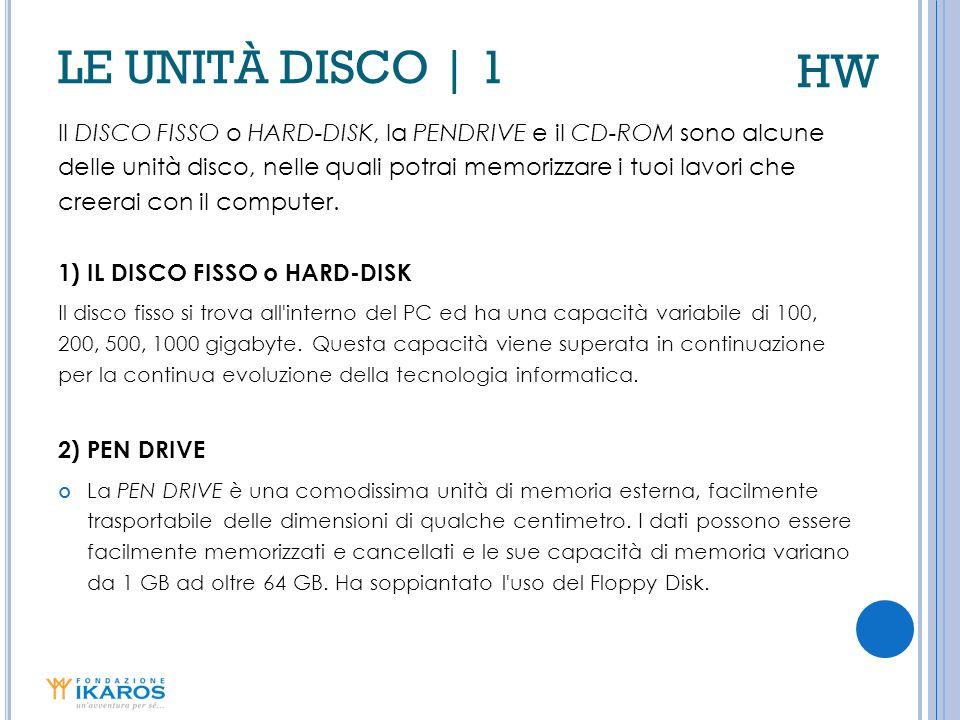 LE UNITÀ DISCO | 1 Il DISCO FISSO o HARD-DISK, la PENDRIVE e il CD-ROM sono alcune delle unità disco, nelle quali potrai memorizzare i tuoi lavori che