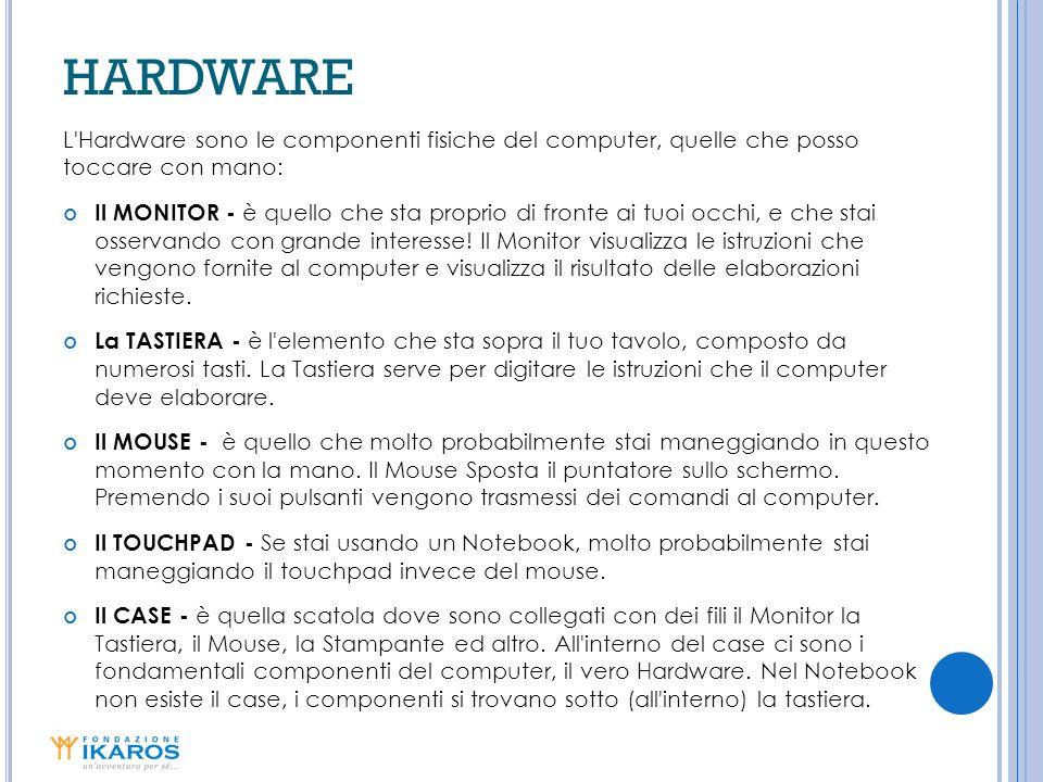 HARDWARE L'Hardware sono le componenti fisiche del computer, quelle che posso toccare con mano: Il MONITOR - è quello che sta proprio di fronte ai tuo