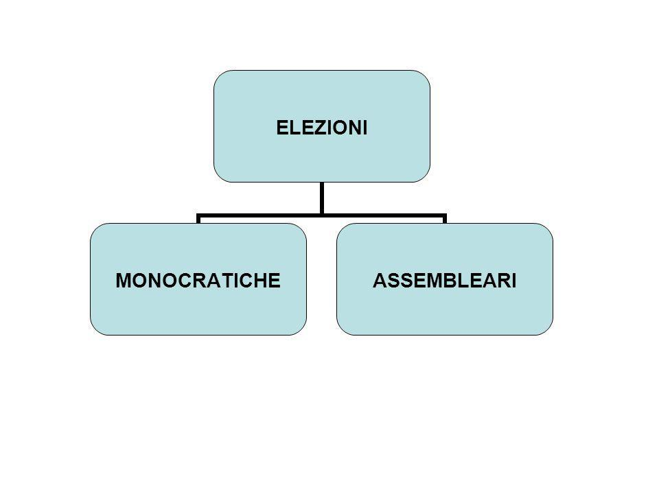 ELEZIONI MONOCRATICHEASSEMBLEARI