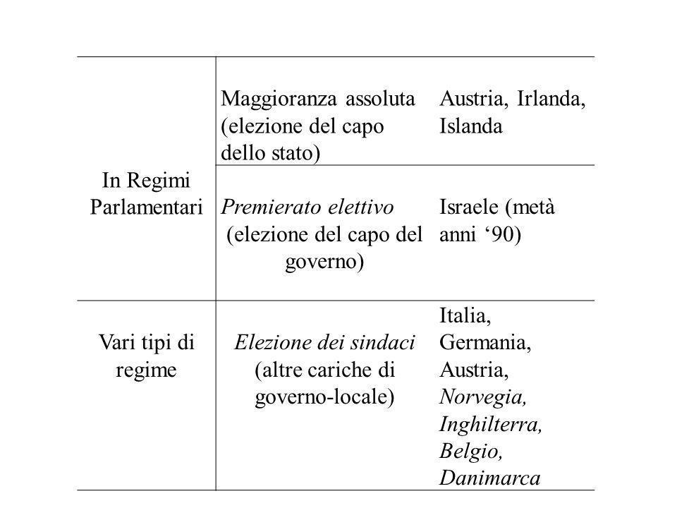 In Regimi Parlamentari Maggioranza assoluta (elezione del capo dello stato) Austria, Irlanda, Islanda Premierato elettivo (elezione del capo del gover