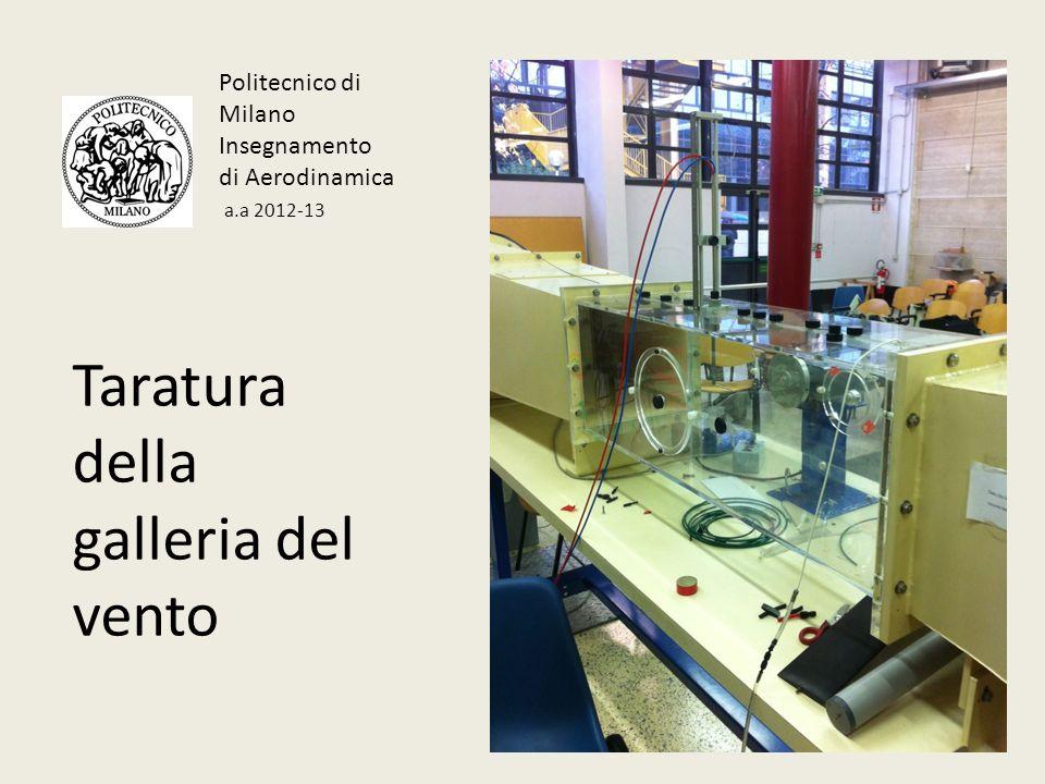 Taratura della galleria del vento Politecnico di Milano Insegnamento di Aerodinamica a.a 2012-13