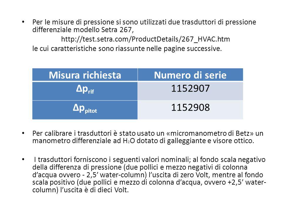 Per le misure di pressione si sono utilizzati due trasduttori di pressione differenziale modello Setra 267, http://test.setra.com/ProductDetails/267_HVAC.htm le cui caratteristiche sono riassunte nelle pagine successive.