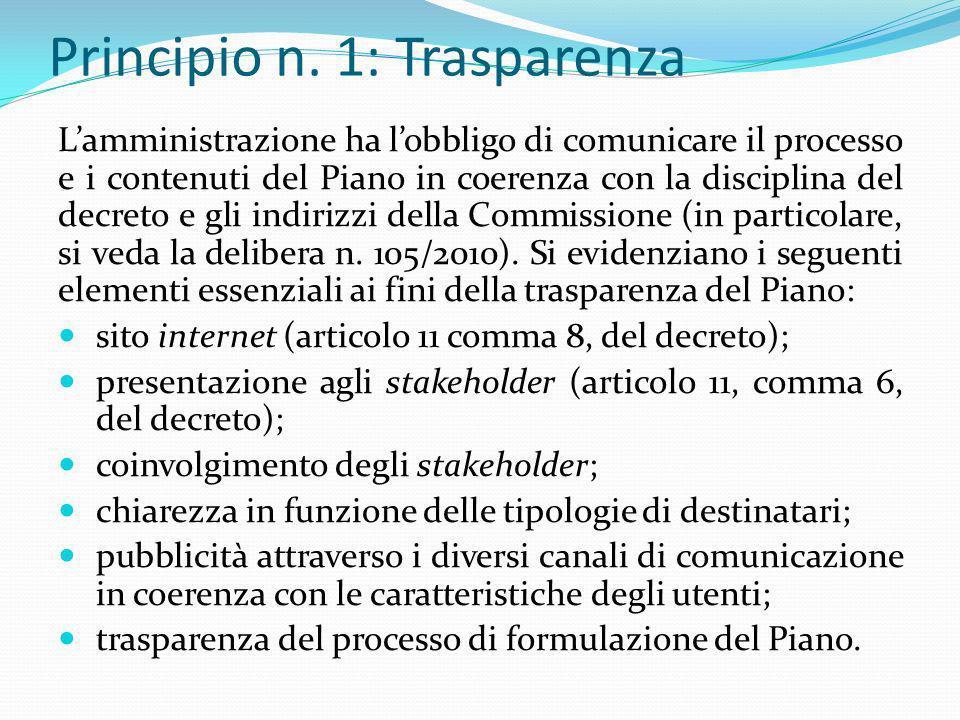 Principio n. 1: Trasparenza Lamministrazione ha lobbligo di comunicare il processo e i contenuti del Piano in coerenza con la disciplina del decreto e