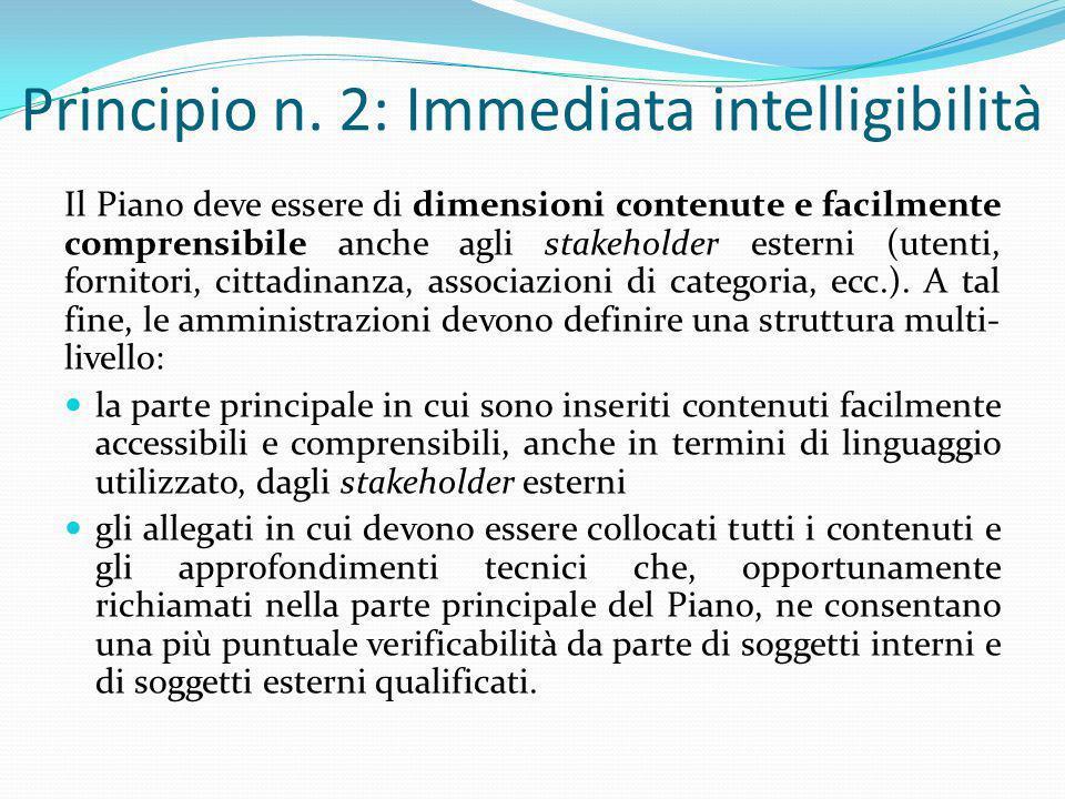 Principio n. 2: Immediata intelligibilità Il Piano deve essere di dimensioni contenute e facilmente comprensibile anche agli stakeholder esterni (uten