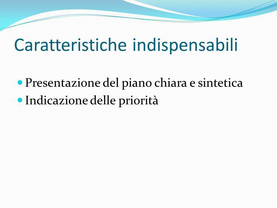 Caratteristiche indispensabili Presentazione del piano chiara e sintetica Indicazione delle priorità