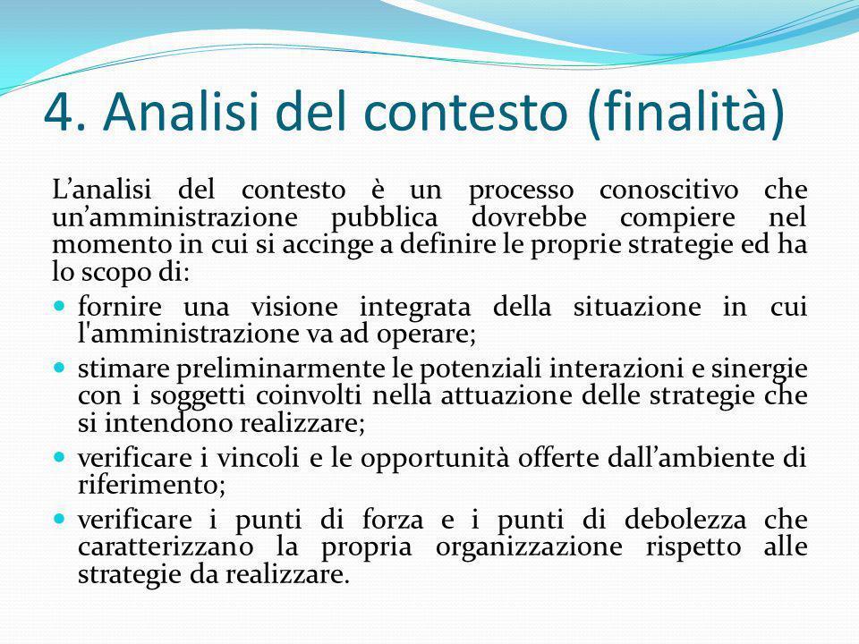 4. Analisi del contesto (finalità) Lanalisi del contesto è un processo conoscitivo che unamministrazione pubblica dovrebbe compiere nel momento in cui