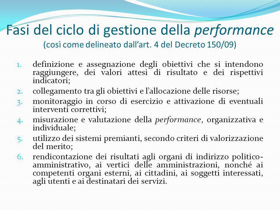 Fasi del ciclo di gestione della performance (così come delineato dallart. 4 del Decreto 150/09) 1. definizione e assegnazione degli obiettivi che si