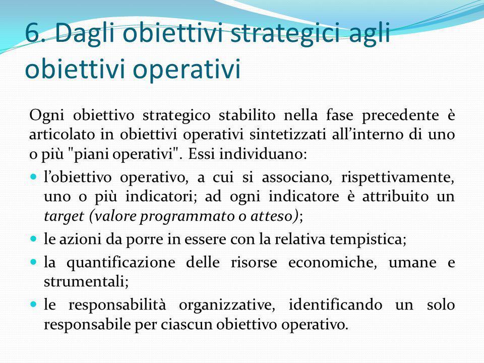 6. Dagli obiettivi strategici agli obiettivi operativi Ogni obiettivo strategico stabilito nella fase precedente è articolato in obiettivi operativi s