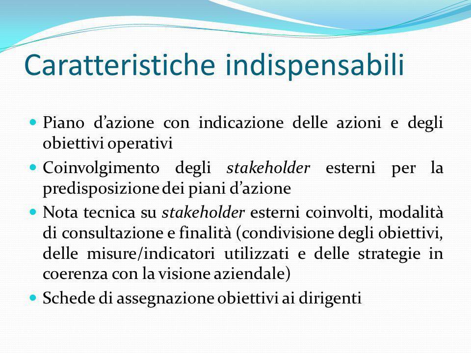Caratteristiche indispensabili Piano dazione con indicazione delle azioni e degli obiettivi operativi Coinvolgimento degli stakeholder esterni per la