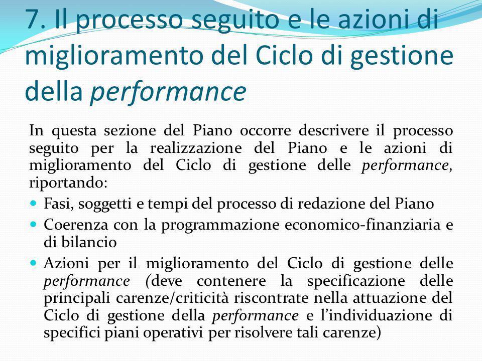 7. Il processo seguito e le azioni di miglioramento del Ciclo di gestione della performance In questa sezione del Piano occorre descrivere il processo