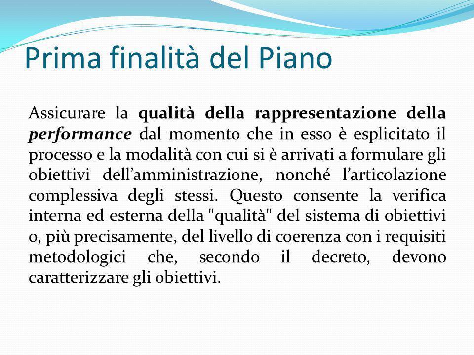 Prima finalità del Piano Assicurare la qualità della rappresentazione della performance dal momento che in esso è esplicitato il processo e la modalit