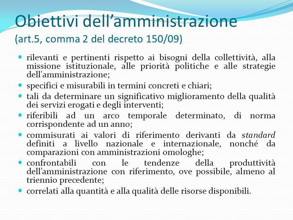 Obiettivi dellamministrazione (art.5, comma 2 del decreto 150/09) rilevanti e pertinenti rispetto ai bisogni della collettività, alla missione istituz