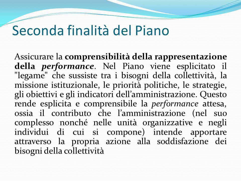 Seconda finalità del Piano Assicurare la comprensibilità della rappresentazione della performance. Nel Piano viene esplicitato il
