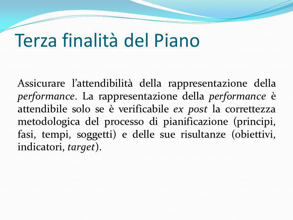Terza finalità del Piano Assicurare lattendibilità della rappresentazione della performance. La rappresentazione della performance è attendibile solo