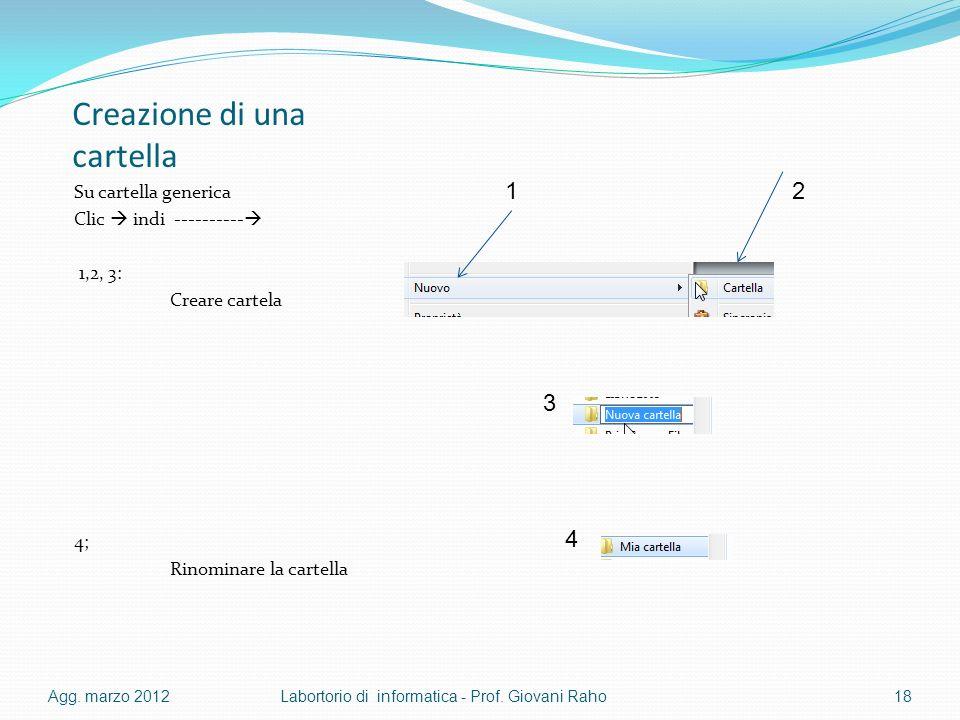 Creazione di una cartella Su cartella generica Clic indi ---------- 1,2, 3: Creare cartela 4; Rinominare la cartella Agg. marzo 2012Labortorio di info