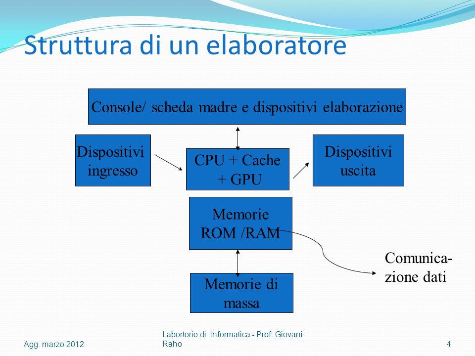 Struttura di un elaboratore Labortorio di informatica - Prof. Giovani Raho4 Agg. marzo 2012 CPU + Cache + GPU Console/ scheda madre e dispositivi elab
