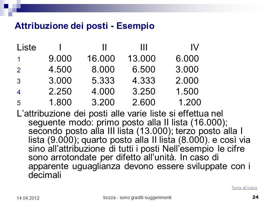 bozza - sono graditi suggerimenti24 14.04.2012 Attribuzione dei posti - Esempio Liste I II III IV 1 9.000 16.000 13.000 6.000 2 4.500 8.000 6.500 3.000 3 3.000 5.333 4.333 2.000 4 2.250 4.000 3.250 1.500 5 1.800 3.200 2.600 1.200 Lattribuzione dei posti alle varie liste si effettua nel seguente modo: primo posto alla II lista (16.000); secondo posto alla III lista (13.000); terzo posto alla I lista (9.000); quarto posto alla II lista (8.000).