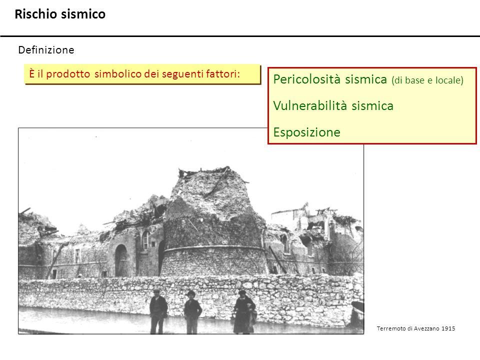 È il prodotto simbolico dei seguenti fattori: Pericolosità sismica (di base e locale) Vulnerabilità sismica Esposizione Terremoto di Avezzano 1915 Ris
