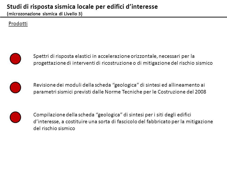 Studi di risposta sismica locale per edifici dinteresse (microzonazione sismica di Livello 3) Prodotti Spettri di risposta elastici in accelerazione o