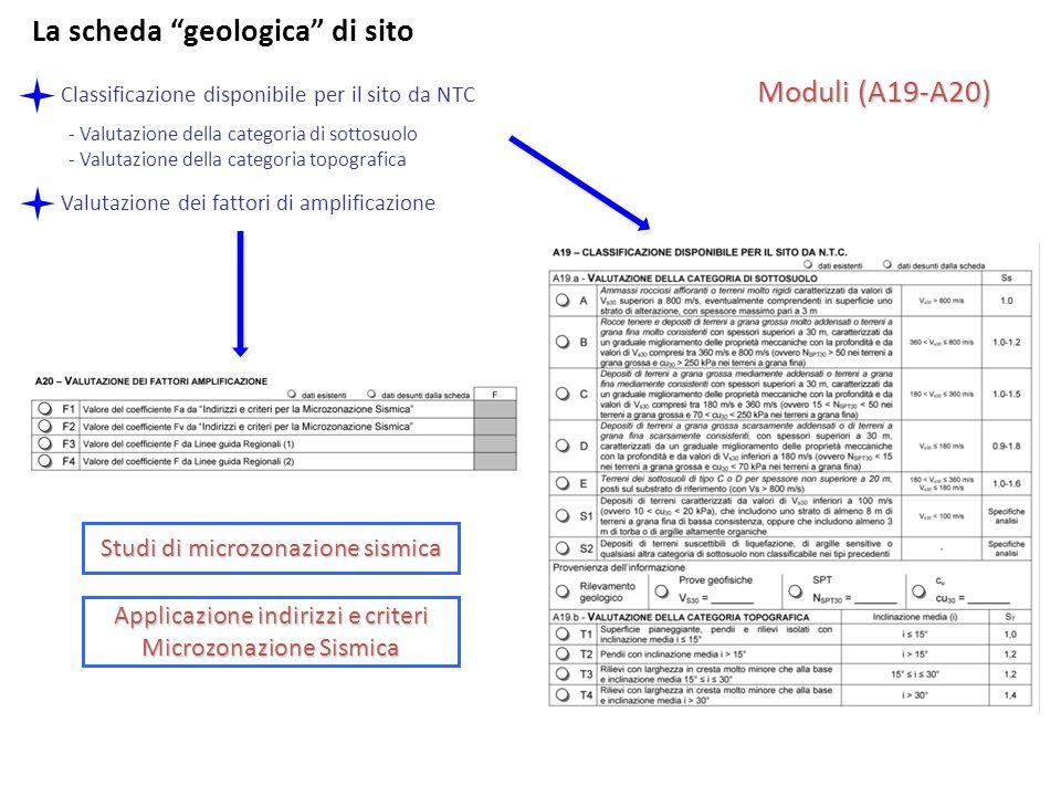 Moduli (A19-A20) Classificazione disponibile per il sito da NTC Valutazione dei fattori di amplificazione - Valutazione della categoria di sottosuolo