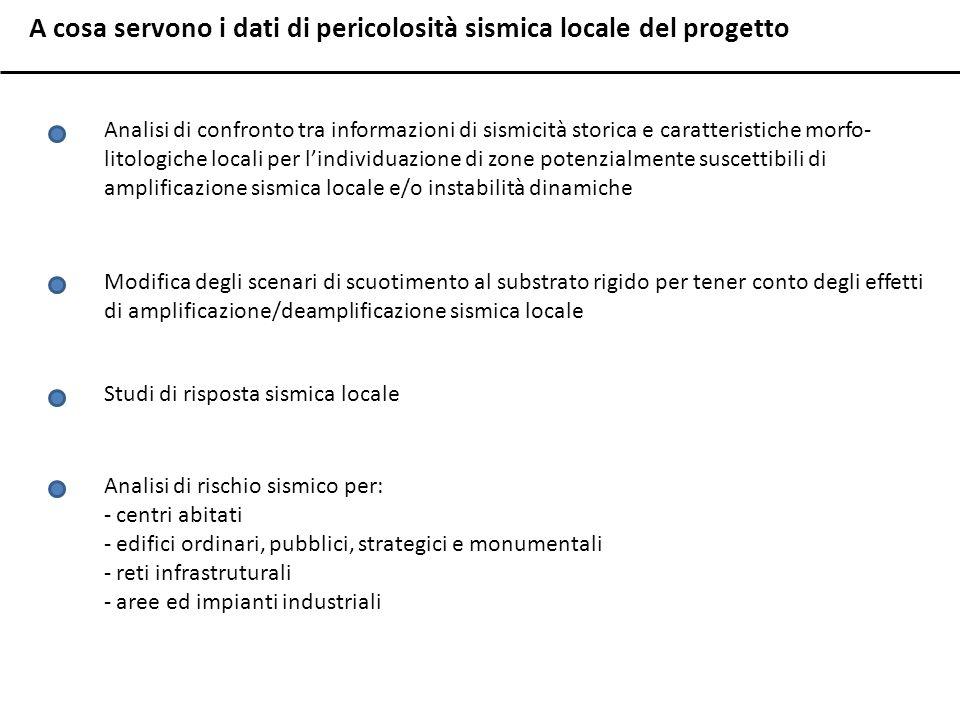 Utilizzo degli effetti di sito per modificare gli scenari di scuotimento Cartografia geologica in scala 1:100.000 e 1:50.000 per lindividuazione del substrato rigido in affioramento e dei depositi di copertura Come Cartografia delle frane censite nel Progetto IFFI (Inventario dei Fenomeni Franosi Italiani) per lindividuazione di aree instabili e con presenza di depositi di copertura Database della Legge 464 per il censimento dei pozzi terebrati per la ricerca di acqua Utilizzando dati esistenti, pubblici, digitalizzati e georeferenziati Strumenti