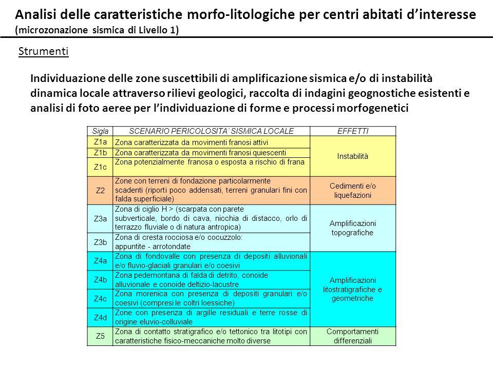 Analisi delle caratteristiche morfo-litologiche per centri abitati dinteresse (microzonazione sismica di Livello 1) Strumenti SiglaSCENARIO PERICOLOSI