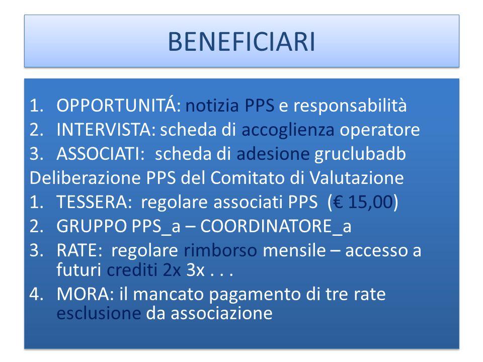 BENEFICIARI 1.OPPORTUNITÁ: notizia PPS e responsabilità 2.INTERVISTA: scheda di accoglienza operatore 3.ASSOCIATI: scheda di adesione gruclubadb Deliberazione PPS del Comitato di Valutazione 1.TESSERA: regolare associati PPS ( 15,00) 2.GRUPPO PPS_a – COORDINATORE_a 3.RATE: regolare rimborso mensile – accesso a futuri crediti 2x 3x...