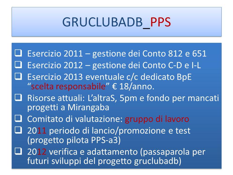 GRUCLUBADB_PPS Esercizio 2011 – gestione dei Conto 812 e 651 Esercizio 2012 – gestione dei Conto C-D e I-L Esercizio 2013 eventuale c/c dedicato BpEscelta responsabile 18/anno.