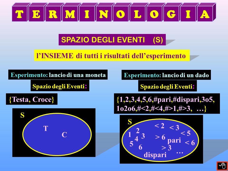 TERMINOLOGIA EVENTO (E) Ogni possibile risultato dellesperimento Esperimento: lancio di una moneta Evento (Risultati possibili) : Testa, Croce Esperim