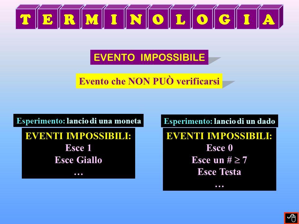 EVENTO POSSIBILE Evento che PUÒ verificarsi Esperimento: lancio di una moneta EVENTI POSSIBILI: Esce TESTA Esce CROCE Esperimento: lancio di un dado E