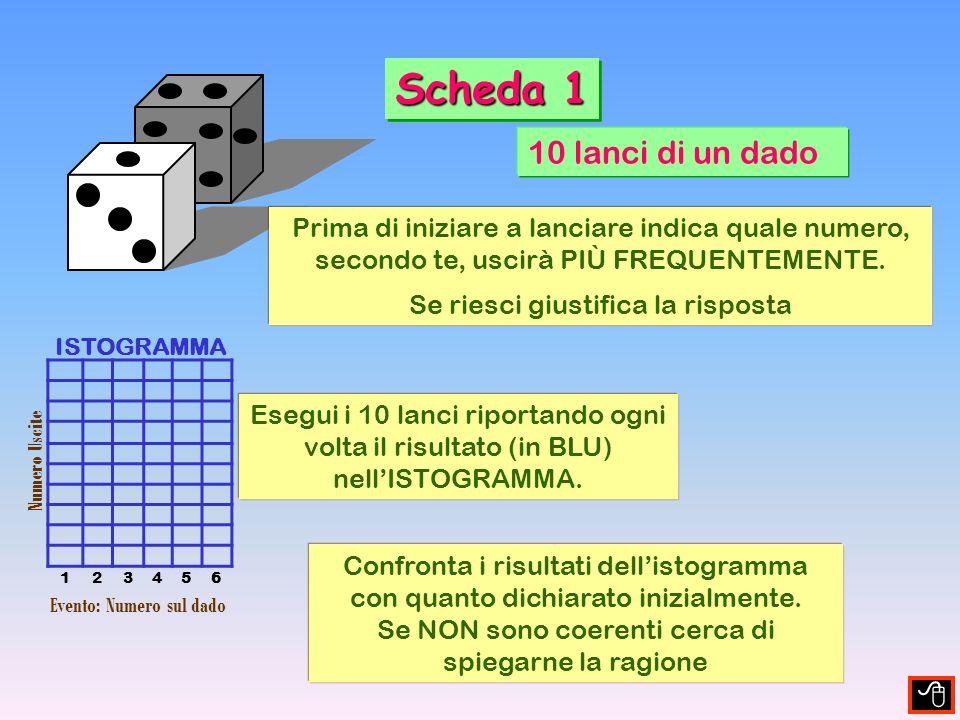 1^ Prova Lavoro a coppie ogni coppia lancia un dado esaedrico regolare NON truccato e compila la scheda n°1, n°2, n°4, n°5 consegnatale