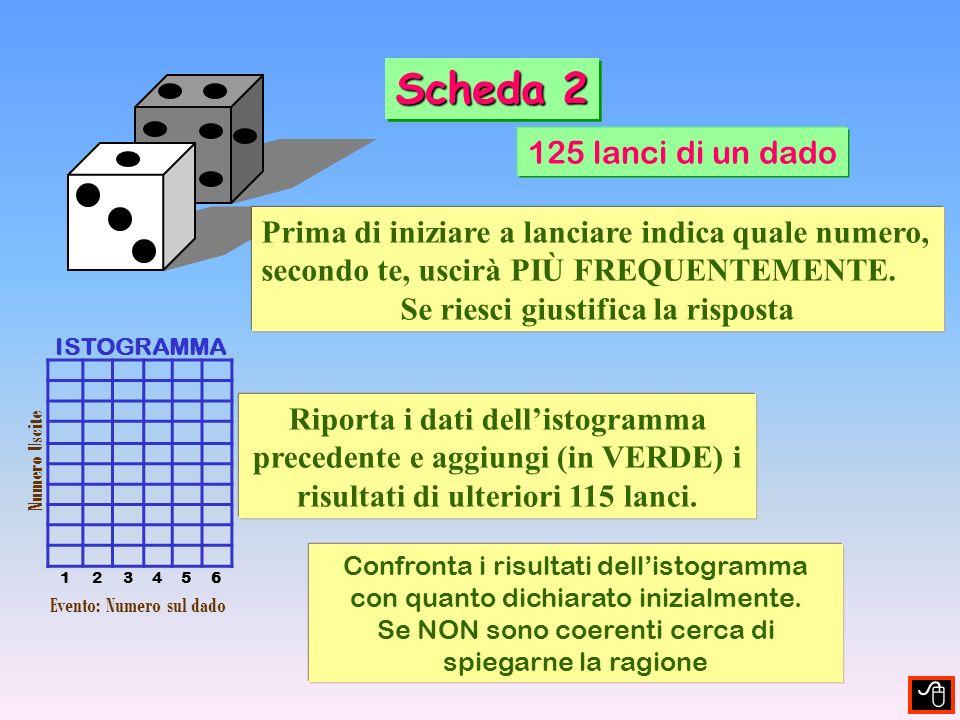 Confronta i risultati dellistogramma con quanto dichiarato inizialmente. Se NON sono coerenti cerca di spiegarne la ragione Scheda 1 123456 Prima di i