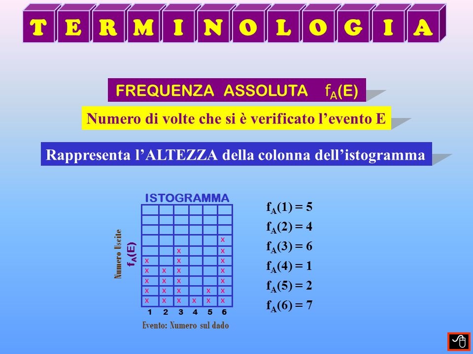 Confronta i risultati dellistogramma con quanto dichiarato inizialmente. Se NON sono coerenti cerca di spiegarne la ragione Scheda 2 123456 Prima di i